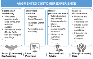 Augmented_customer_experience